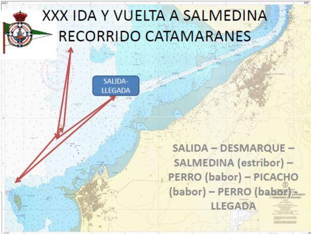 XXX IDA Y VUELTA A SALMEDINA RECORRIDO