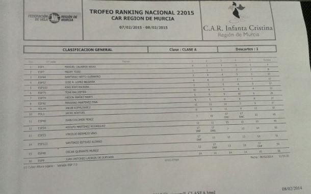 Clasificacion Ranking Clase A 2015